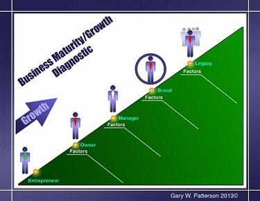 Best Practices for Establishing 2014 Goals for Your Management Team