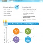Csuite approval Reverse Logistics - Patterson_Page_2
