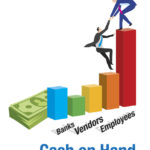 Lets talk about strengthening your cash access and availability.